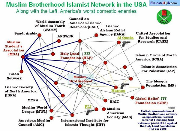 muslimbrotherhoodnetwork